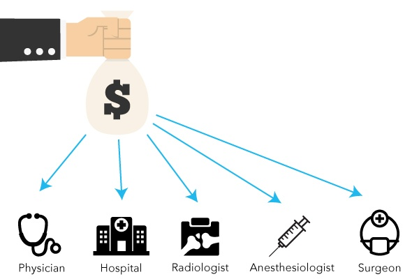 Episode and Bundled Payments:  Hospitals Need to Make Leap Toward Predictive Analytics to Be Successful Under New Payment Programs